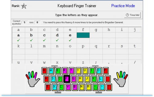 Keyboard Classroom Finger Trainer