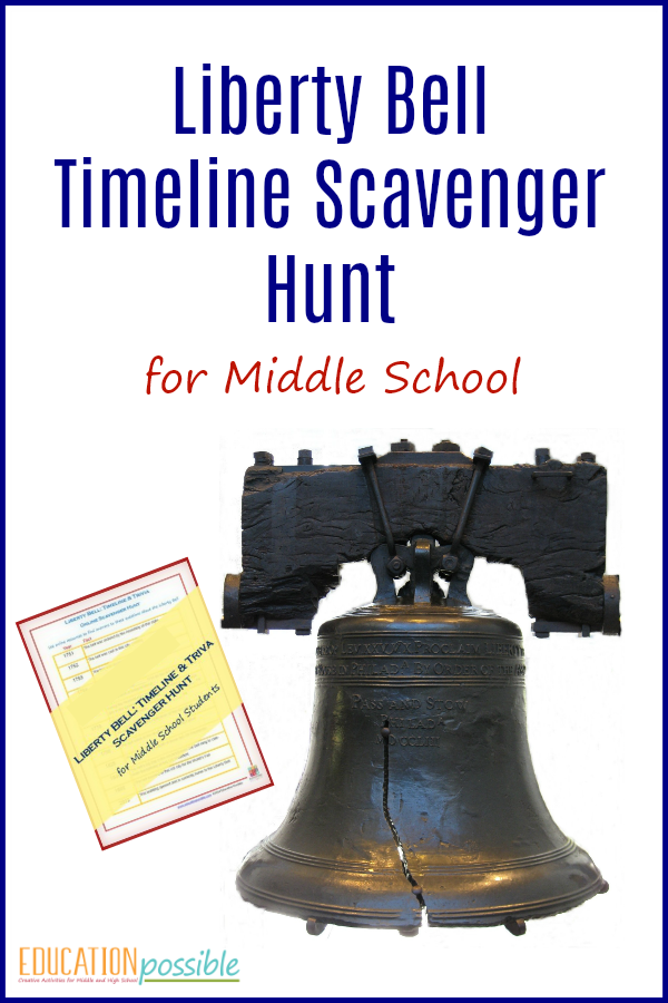 The Liberty Bell Timeline Scavenger Hunt