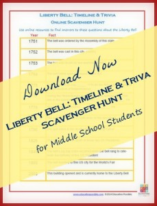 Liberty Bell Timeline & Trivia