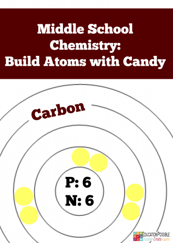 Middle School Chemistry: Build Atoms with Candy Education Possible