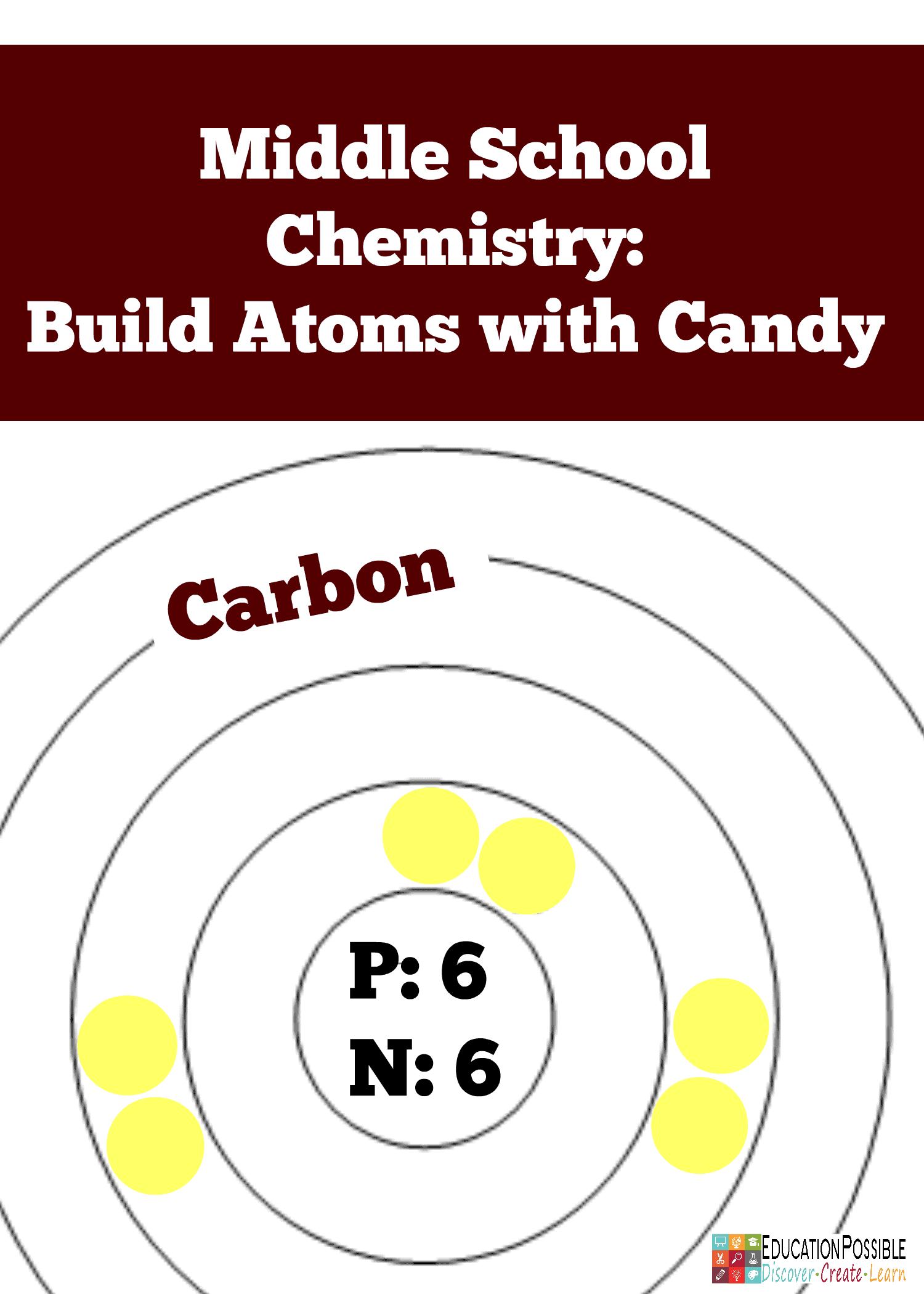 Phet build an atom worksheet answers