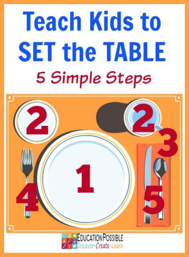 Kids to set the table in 5 simple steps teach kids to set the table in 5 simple steps ccuart Images