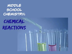 Middle School Chemistry: Chemical Reactions